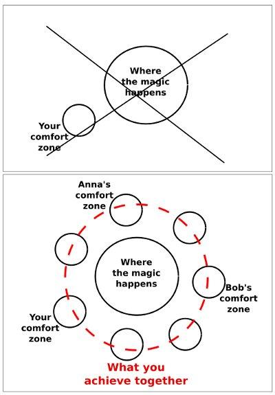 welches image hat zone magic bewertungen nachrichten
